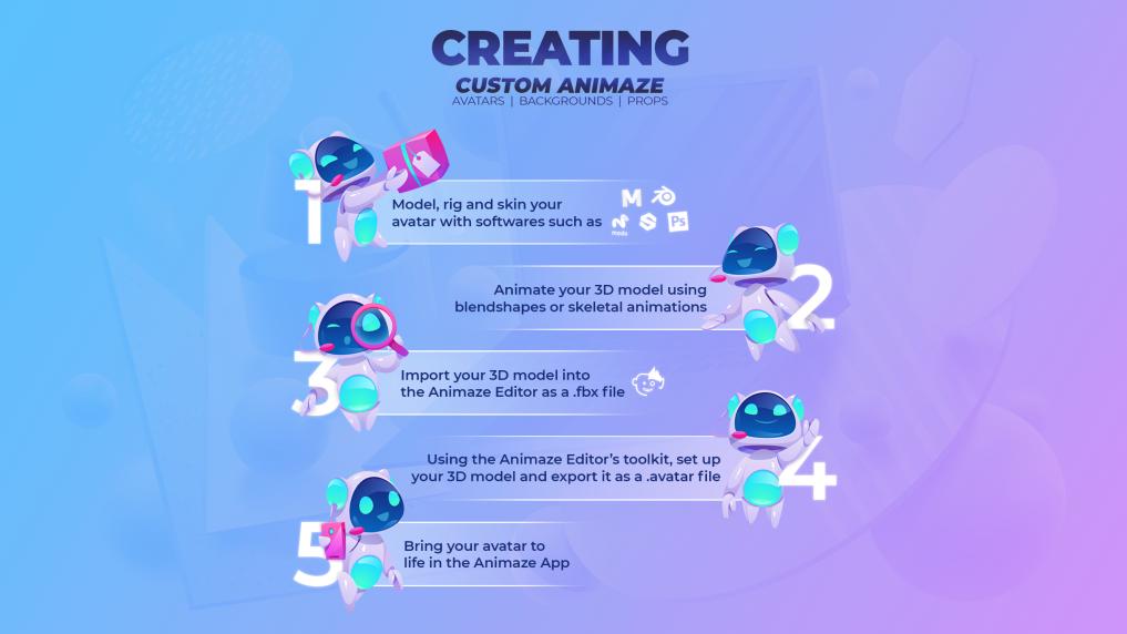 About Animaze by Facerig   3D Avatars